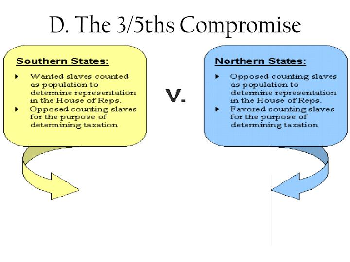 D. The 3/5ths Compromise
