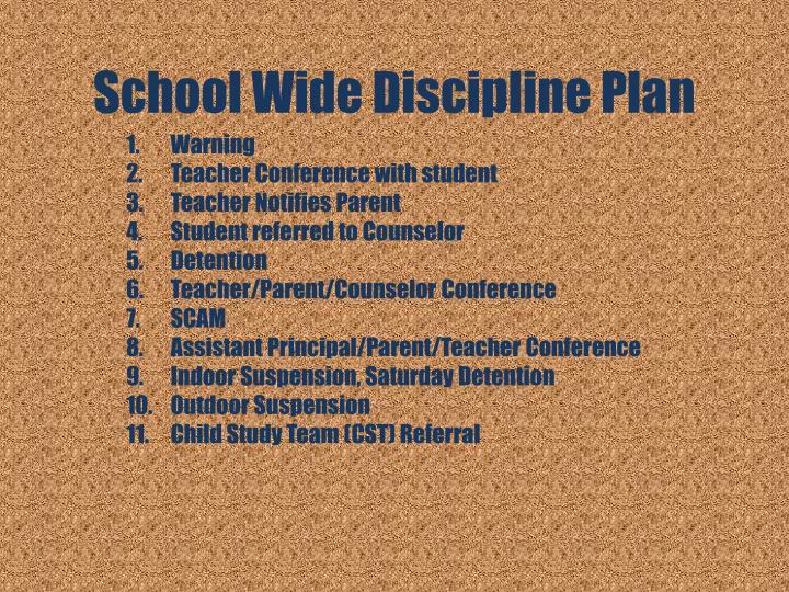 School Wide Discipline Plan