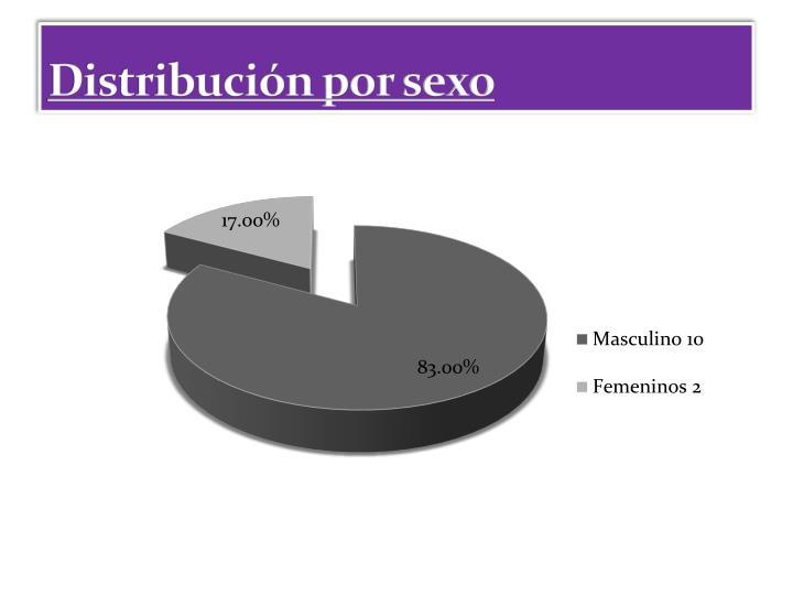 Distribuci n por sexo