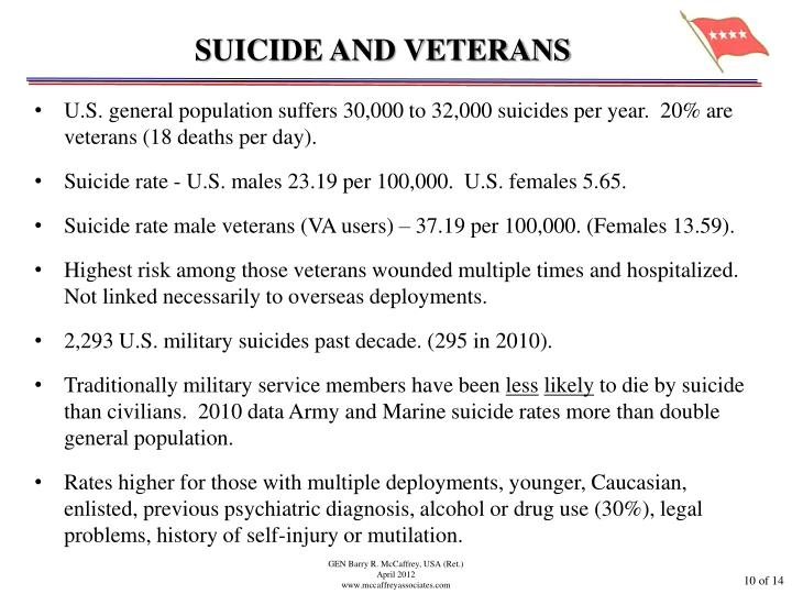 SUICIDE AND VETERANS