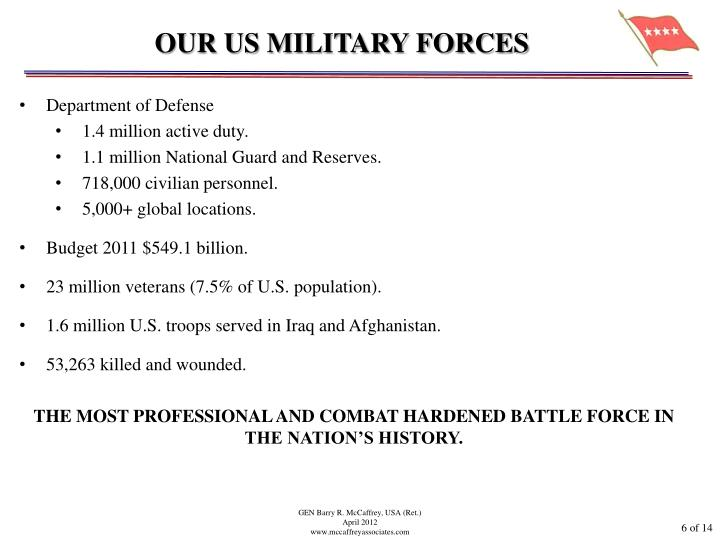 OUR US MILITARY FORCES