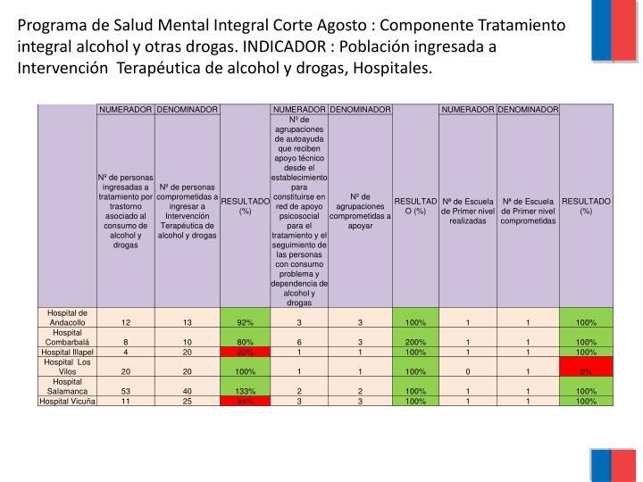 Programa de Salud Mental Integral Corte Agosto : Componente Tratamiento integral alcohol y otras drogas. INDICADOR : Población ingresada a Intervención  Terapéutica de alcohol y drogas,