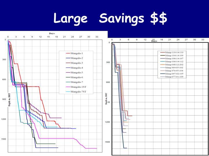 Large  Savings
