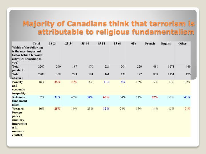 root causes of terrorism pdf