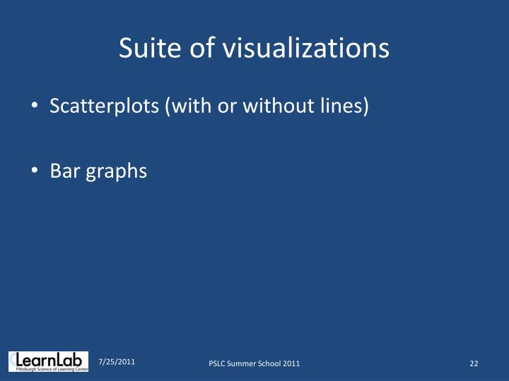 Suite of visualizations