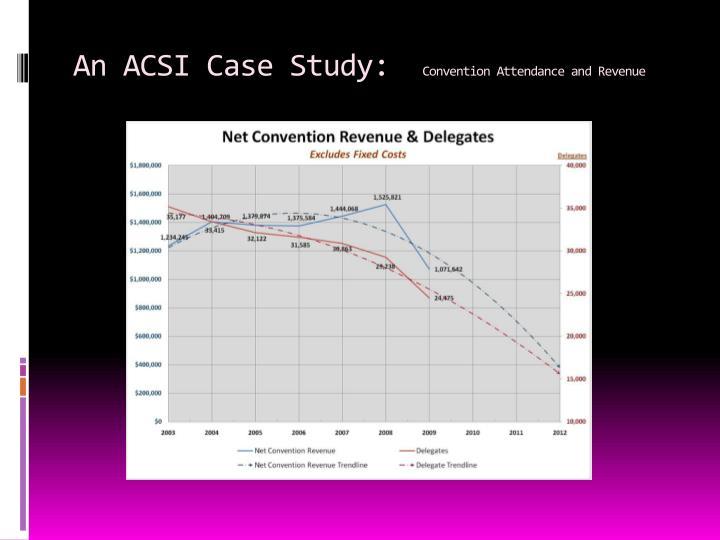 An ACSI Case Study: