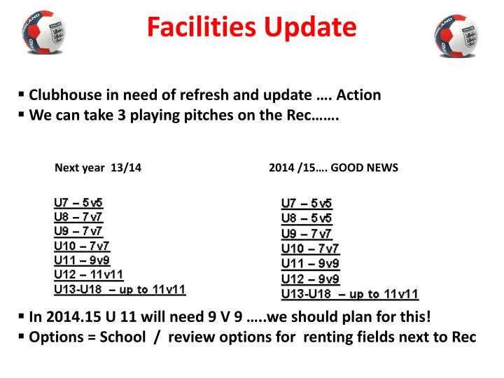 Facilities Update