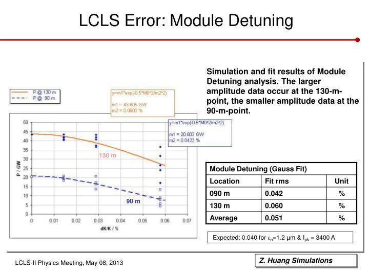 LCLS Error: