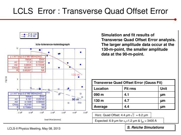 LCLS  Error :