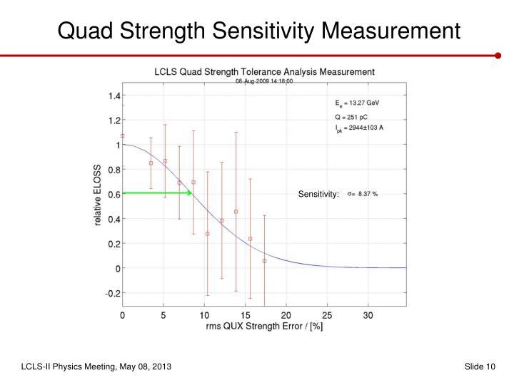 Quad Strength Sensitivity Measurement