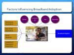 factors influencing broadband adoption