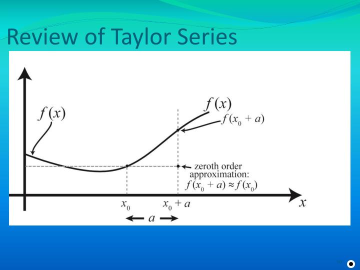 Review of Taylor Series