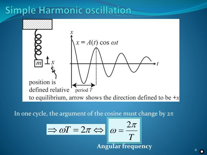 Simple Harmonic oscillation