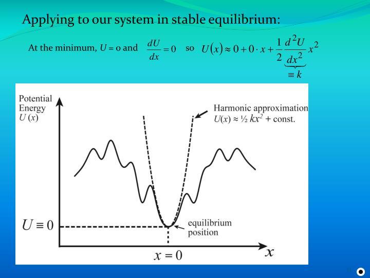 At the minimum,