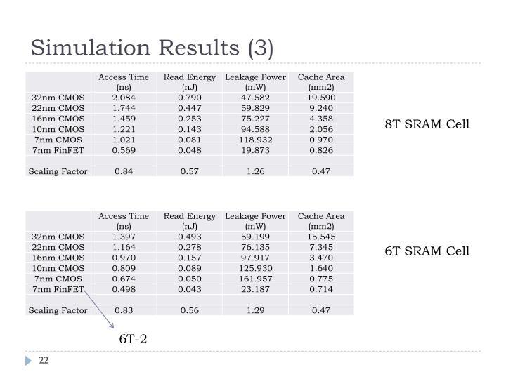 Simulation Results (3)