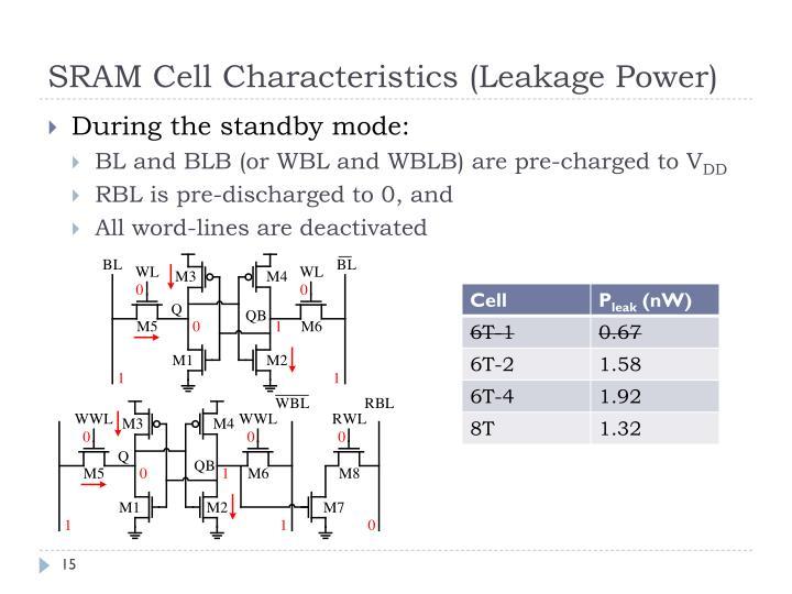 SRAM Cell Characteristics (Leakage Power)