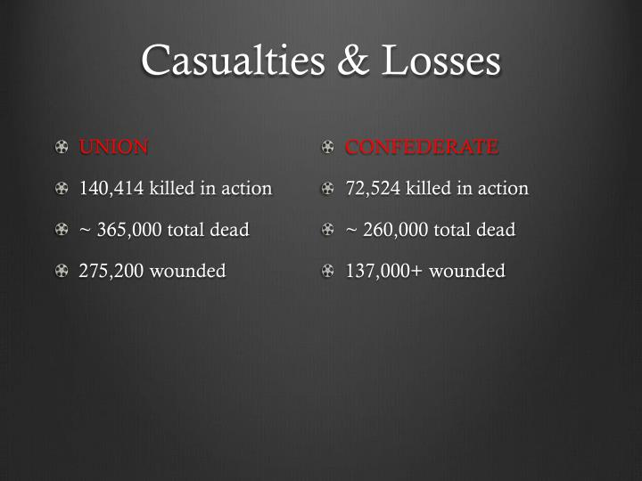 Casualties & Losses
