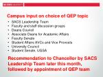 campus input on choice of qep topic