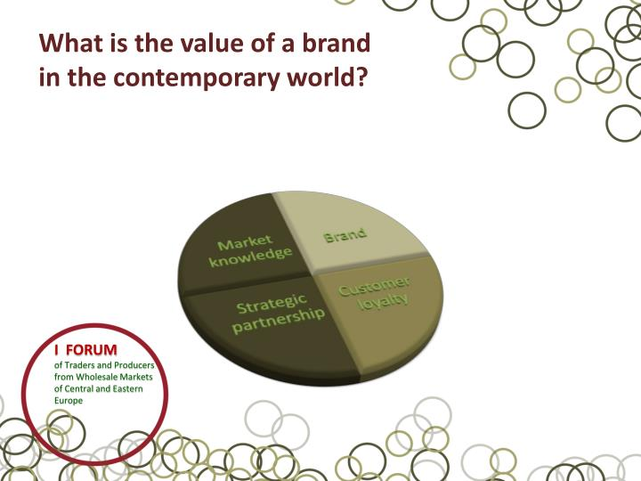 What is the value of a brand in the contemporary world