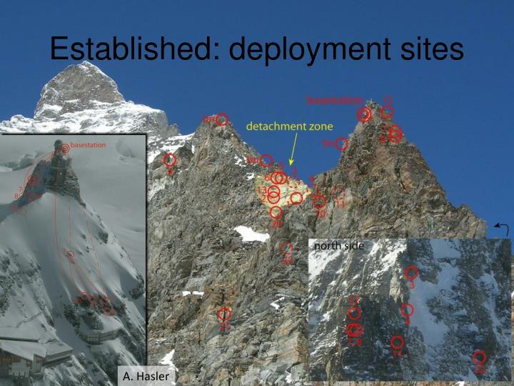 Established: deployment sites