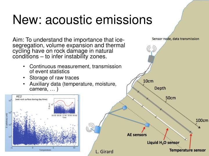 New: acoustic emissions