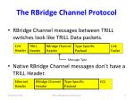 the rbridge channel protocol1
