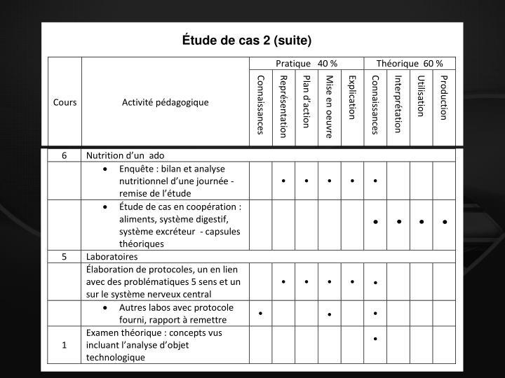 Étude de cas 2 (suite)
