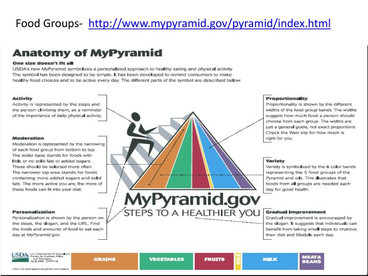PPT - Nutrition PowerPoint Presentation - ID:2328242