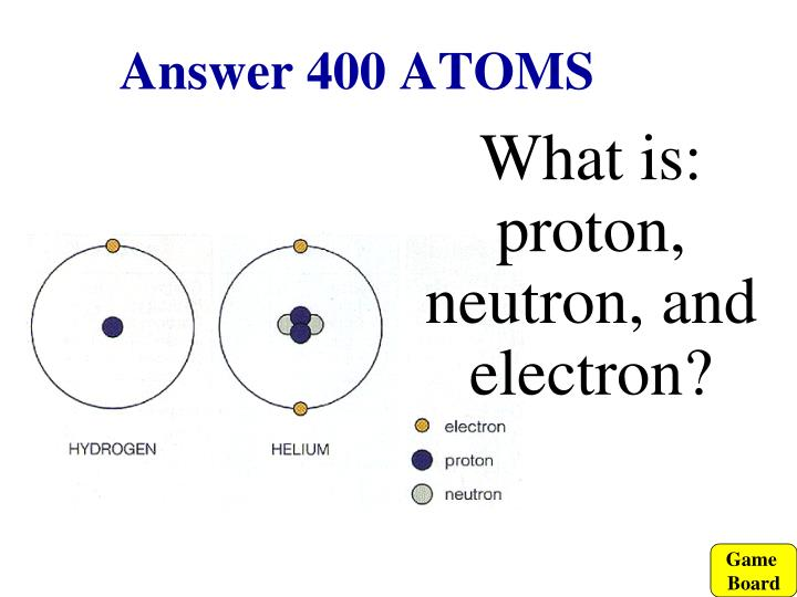 Answer 400 ATOMS