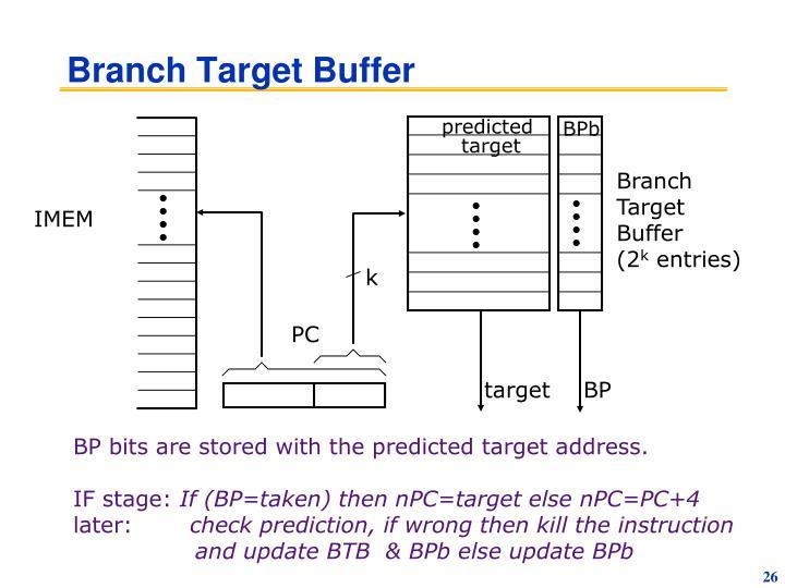 Branch Target Buffer