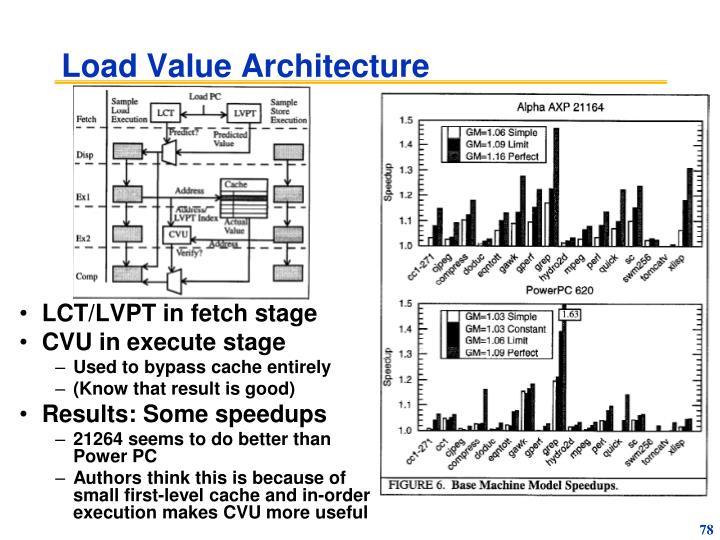Load Value Architecture