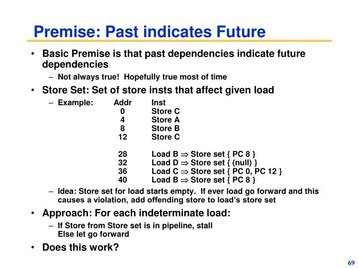 Premise: Past indicates Future