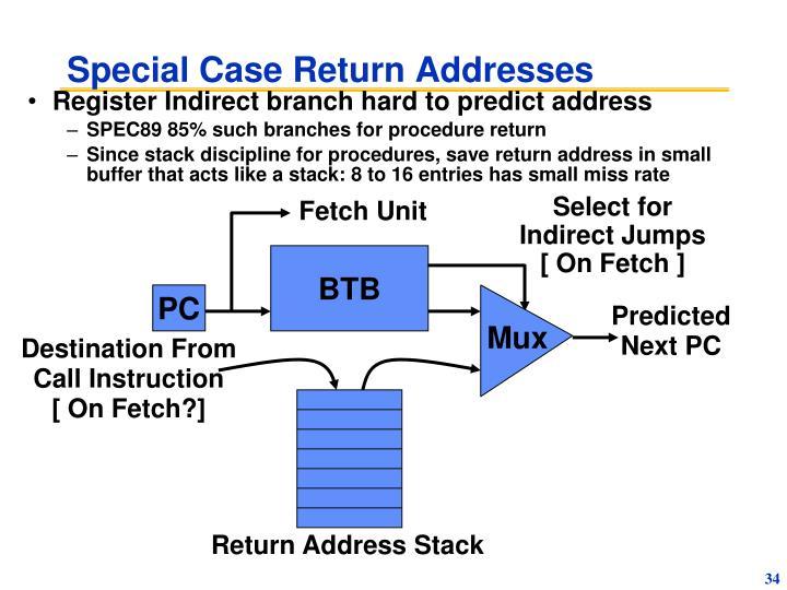 Special Case Return Addresses