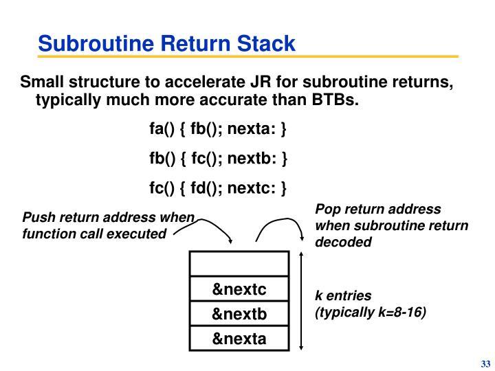 Pop return address when subroutine return decoded