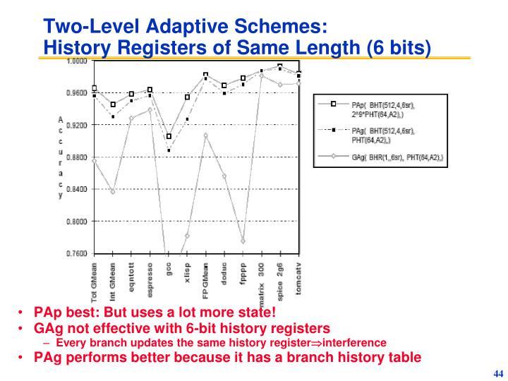 Two-Level Adaptive Schemes:
