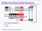 simple scoreboard data structures