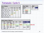 tomasulo cycle 5