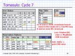 tomasulo cycle 7