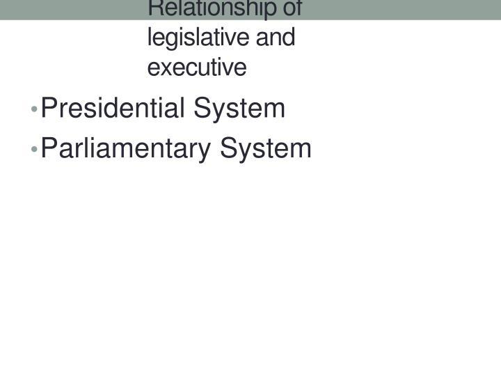 Relationship of legislative and executive