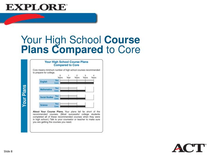 Your High School