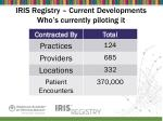 iris registry current developments who s currently piloting it