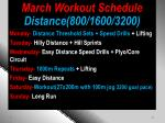 march workout schedule distance 800 1600 3200