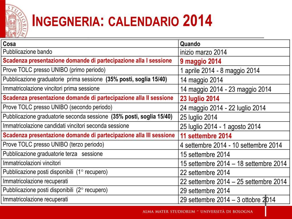 Unibo Calendario.Ppt Modalita Di Accesso Ai Corsi Di Studio Della Scuola Di