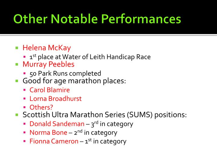Other Notable Performances