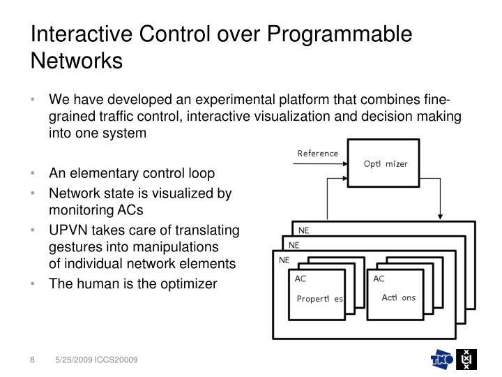 Interactive Control over Programmable Networks