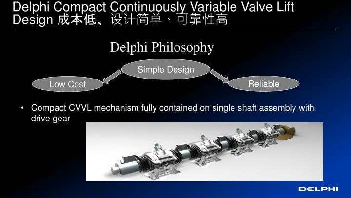 Delphi Compact Continuously Variable Valve Lift