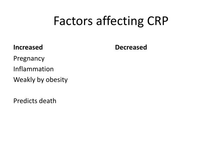 Factors affecting CRP