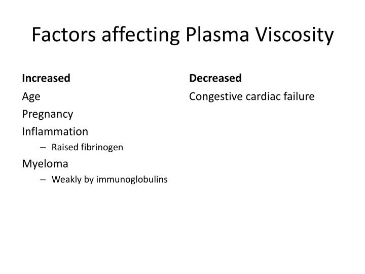 Factors affecting Plasma Viscosity