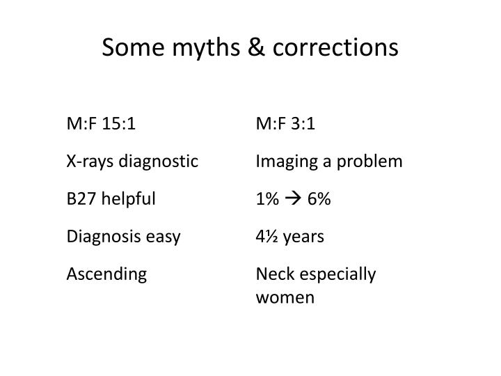 Some myths & corrections