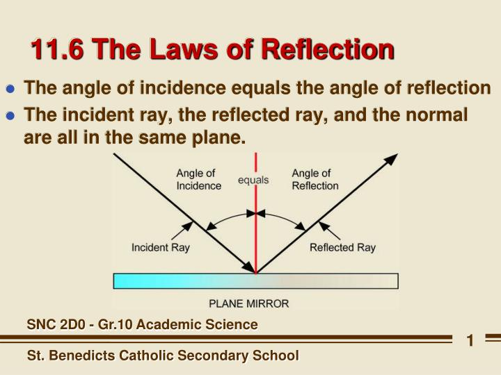 11 6 the laws of reflection n.